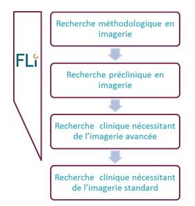 os_fr_graph_5